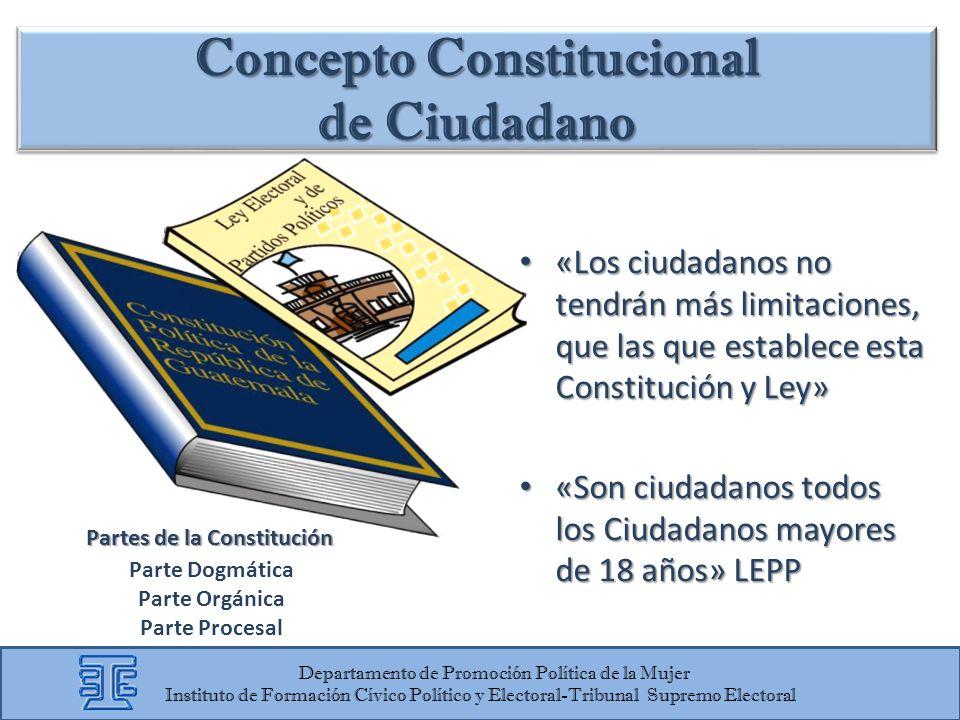 Concepto Constitucional de Ciudadano