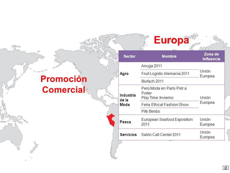 Europa Promoción Comercial