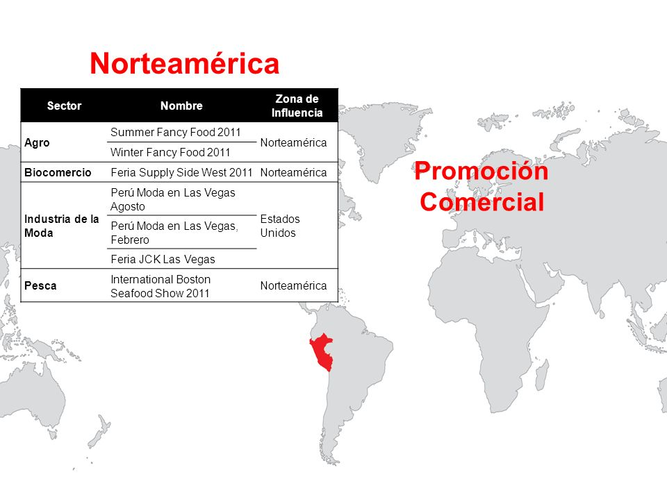 Norteamérica Promoción Comercial Sector Nombre Zona de Influencia Agro