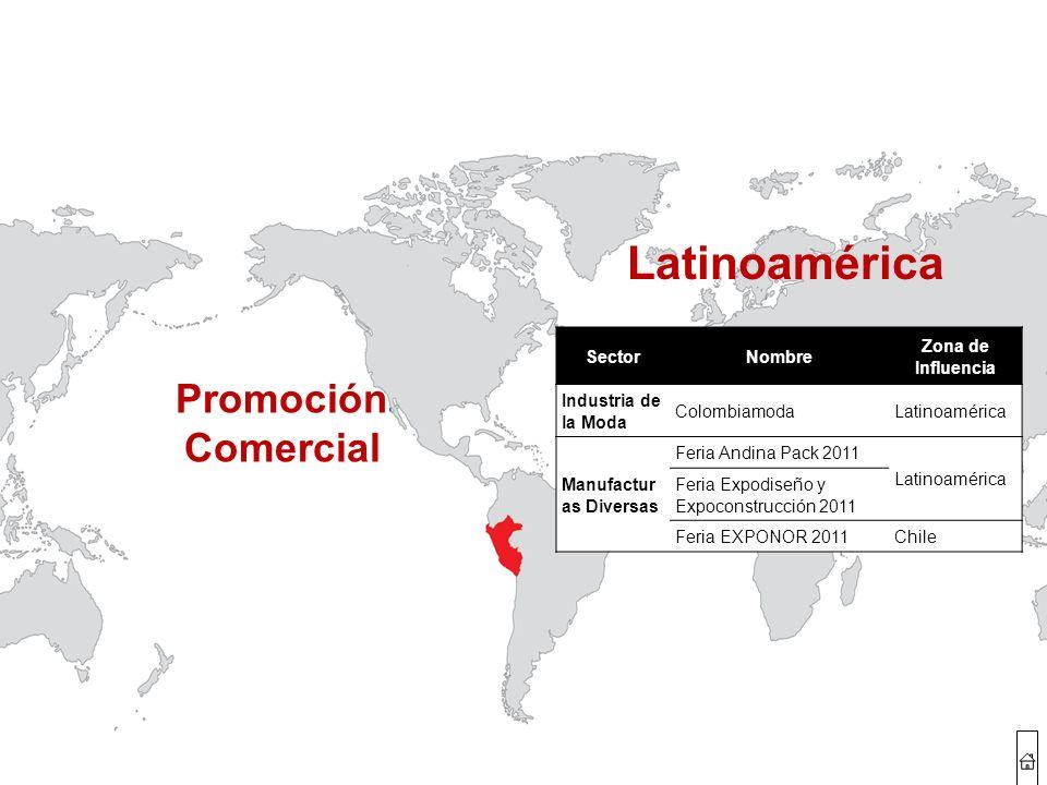 Latinoamérica Promoción Comercial