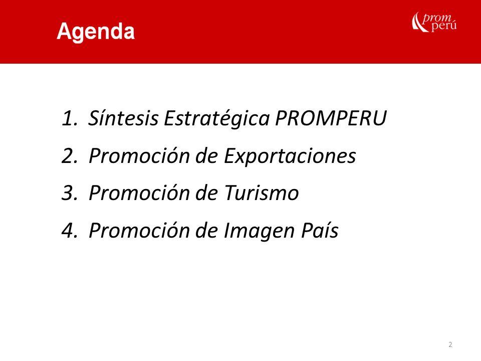 Síntesis Estratégica PROMPERU Promoción de Exportaciones