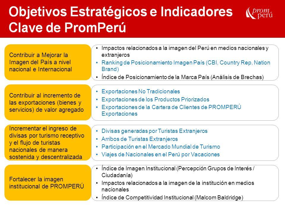 Objetivos Estratégicos e Indicadores Clave de PromPerú