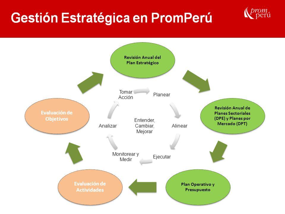 Gestión Estratégica en PromPerú
