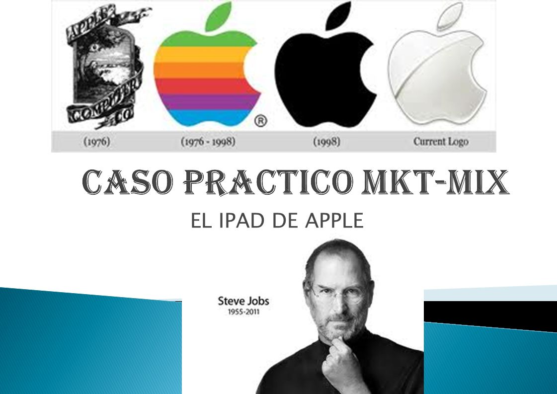 CASO PRACTICO MKT-MIX EL IPAD DE APPLE