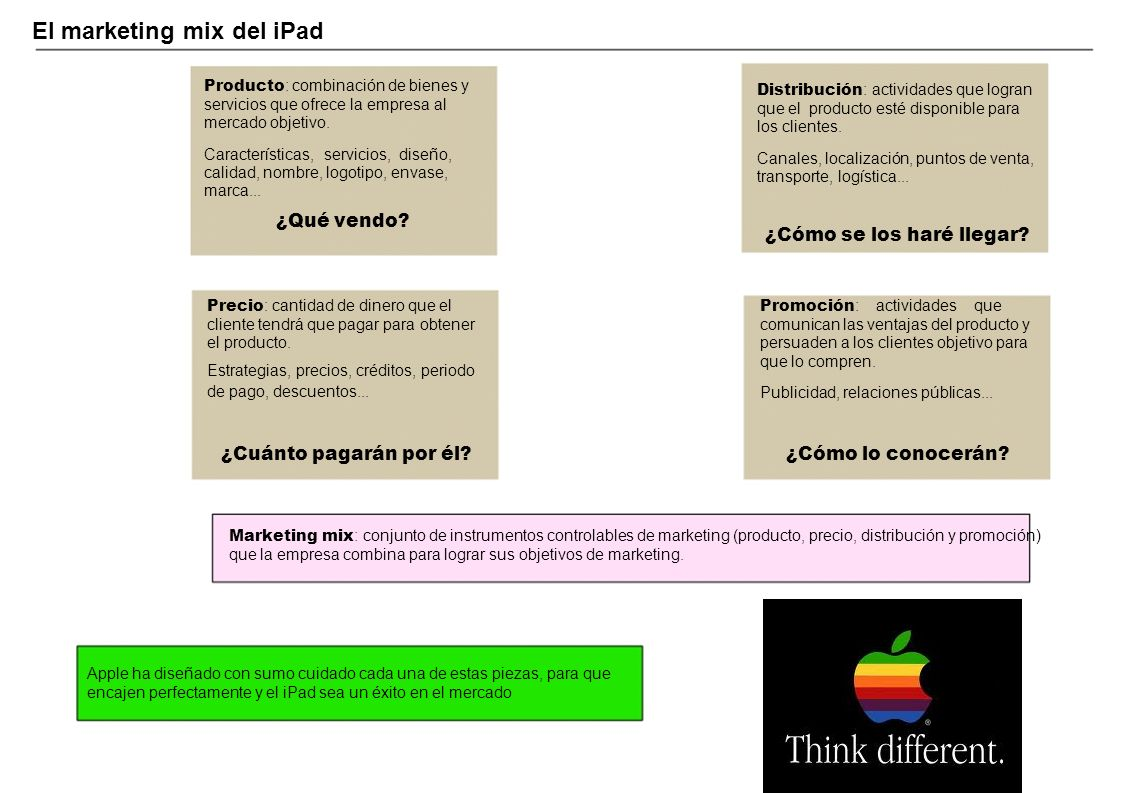 El marketing mix del iPad