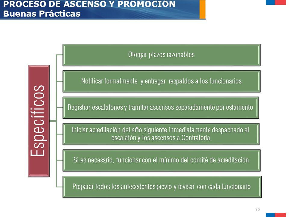 Específicos PROCESO DE ASCENSO Y PROMOCIÓN Buenas Prácticas