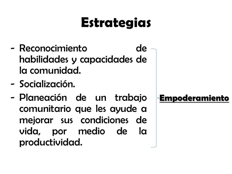Estrategias Reconocimiento de habilidades y capacidades de la comunidad. Socialización.