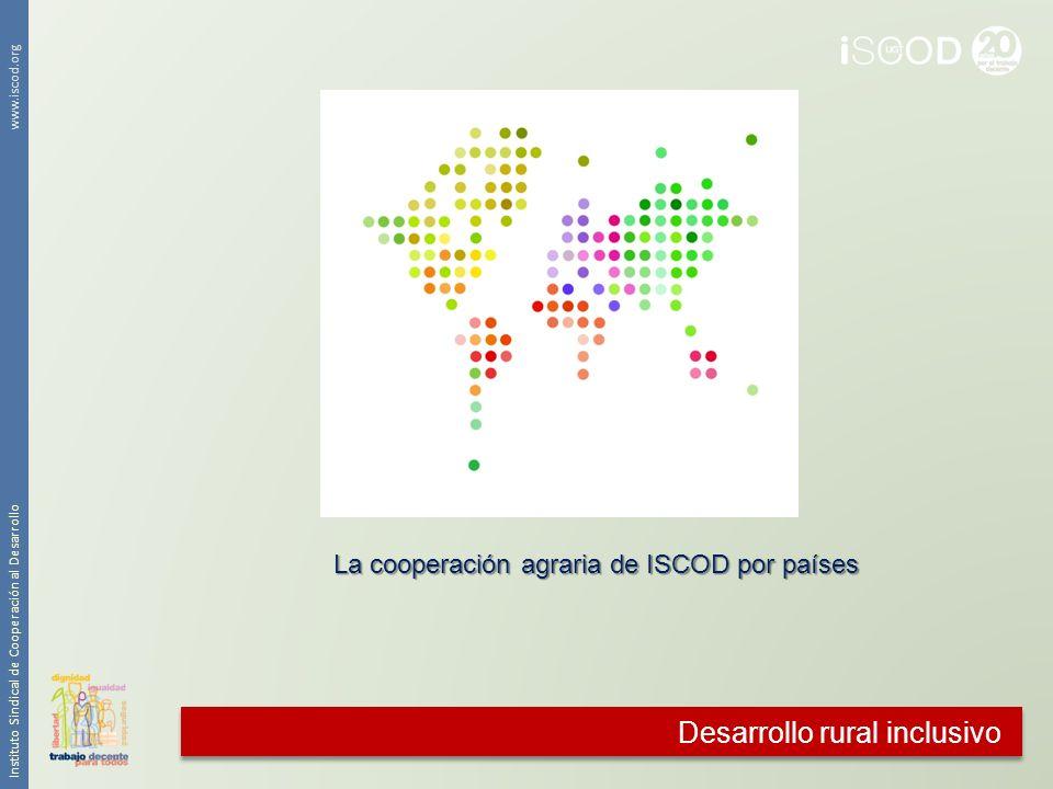 La cooperación agraria de ISCOD por países