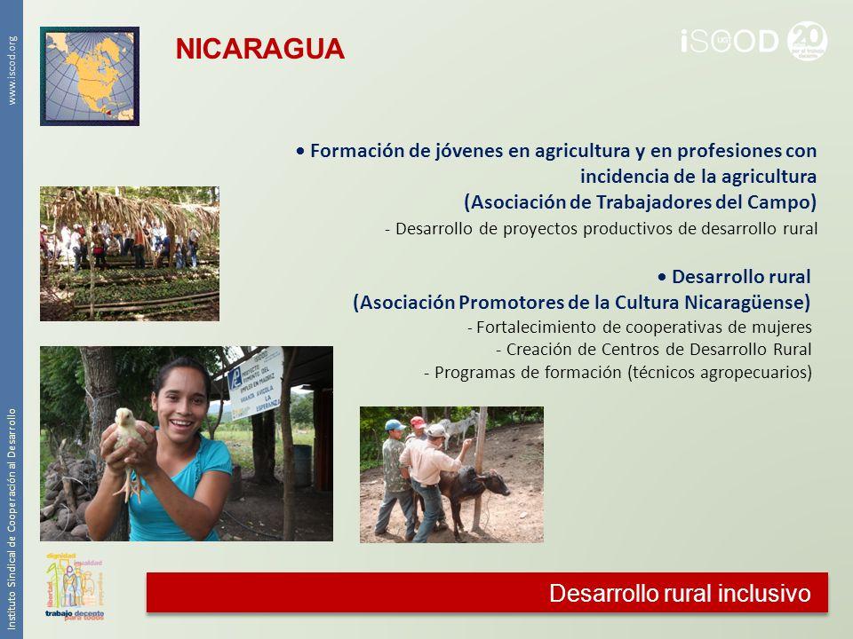 NICARAGUA Desarrollo rural inclusivo