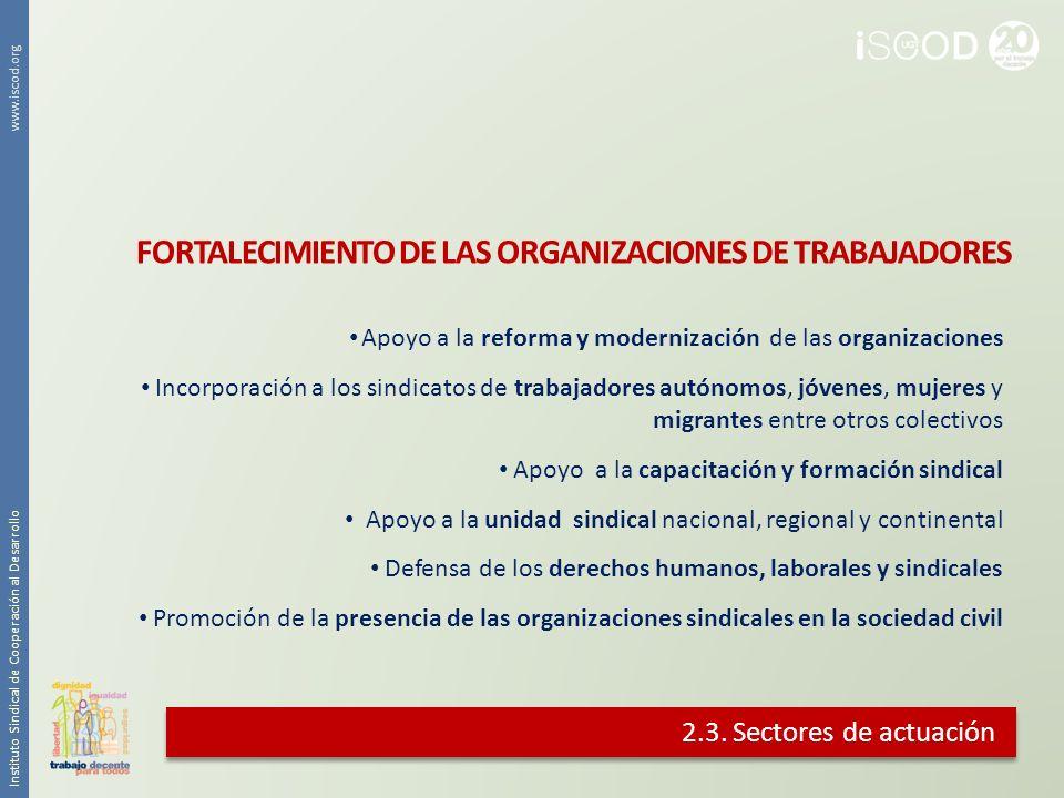 FORTALECIMIENTO DE LAS ORGANIZACIONES DE TRABAJADORES