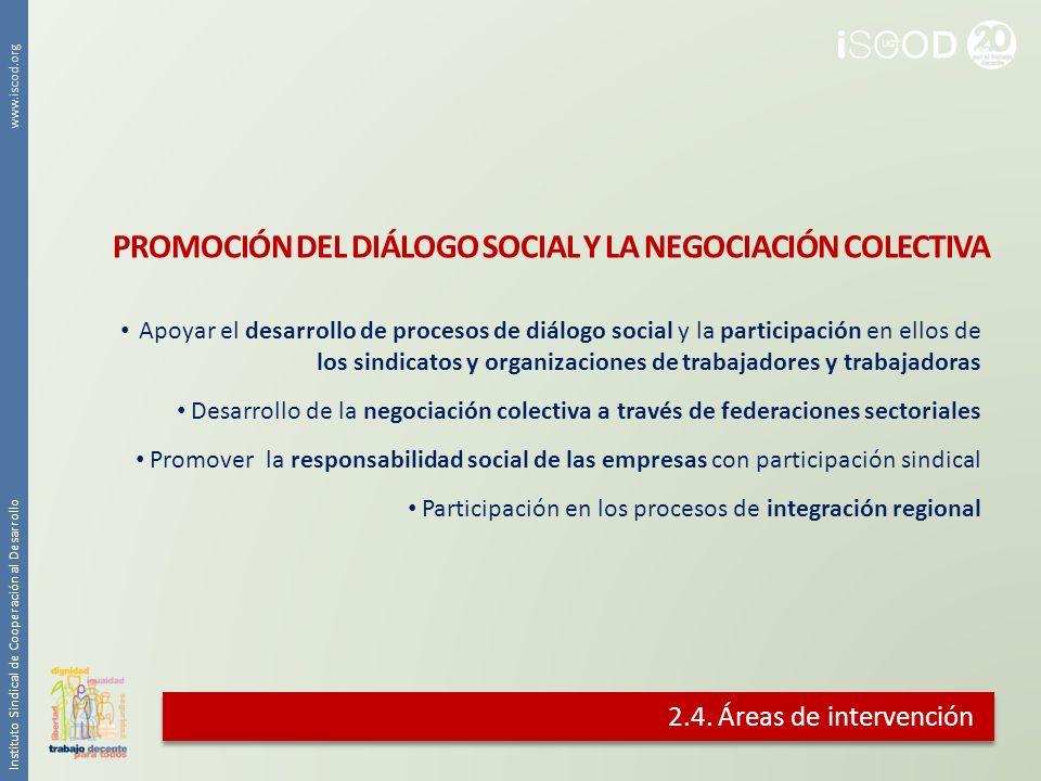 PROMOCIÓN DEL DIÁLOGO SOCIAL Y LA NEGOCIACIÓN COLECTIVA