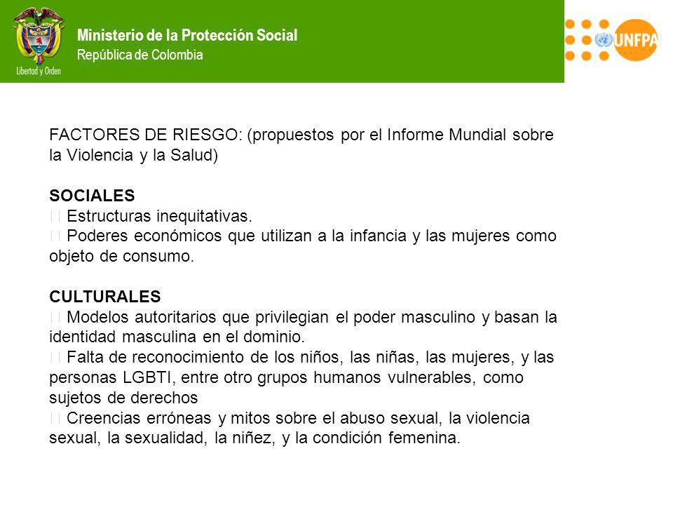 FACTORES DE RIESGO: (propuestos por el Informe Mundial sobre la Violencia y la Salud)