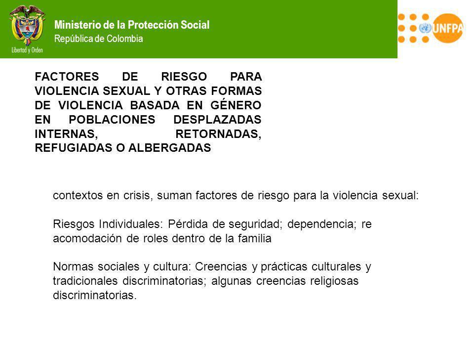 FACTORES DE RIESGO PARA VIOLENCIA SEXUAL Y OTRAS FORMAS DE VIOLENCIA BASADA EN GÉNERO EN POBLACIONES DESPLAZADAS INTERNAS, RETORNADAS, REFUGIADAS O ALBERGADAS