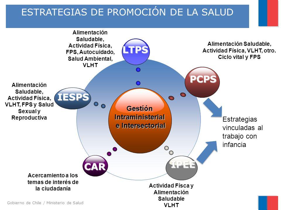 ESTRATEGIAS DE PROMOCIÓN DE LA SALUD