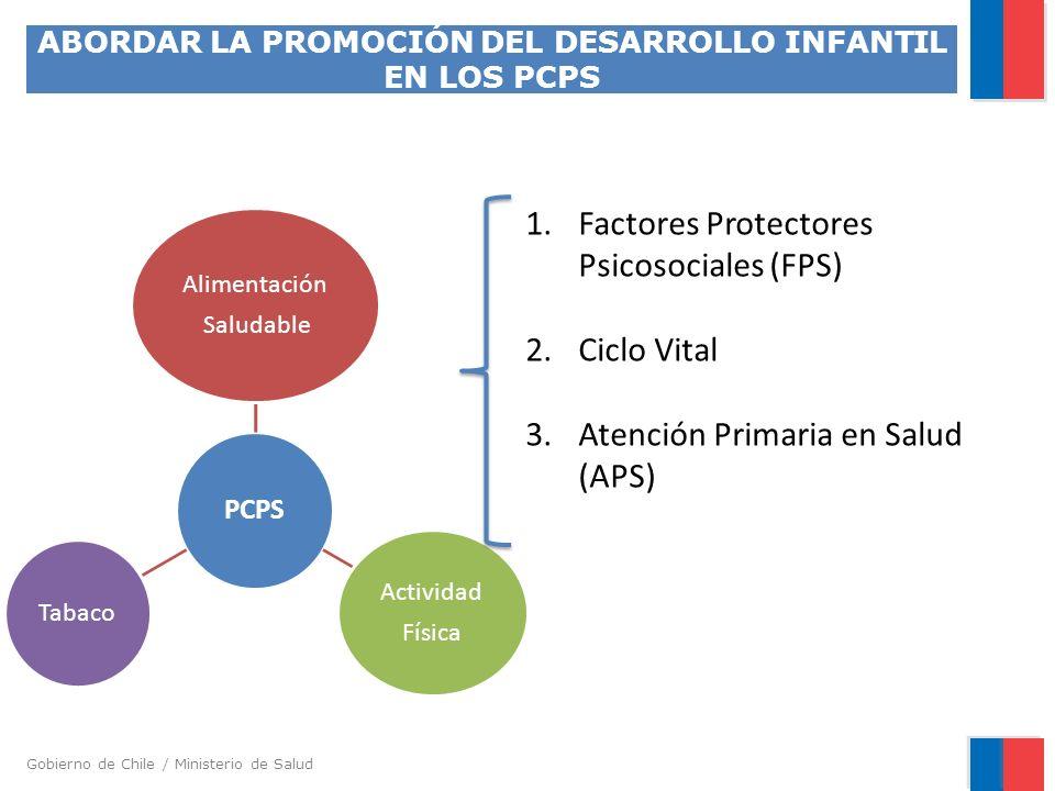 ABORDAR LA PROMOCIÓN DEL DESARROLLO INFANTIL EN LOS PCPS