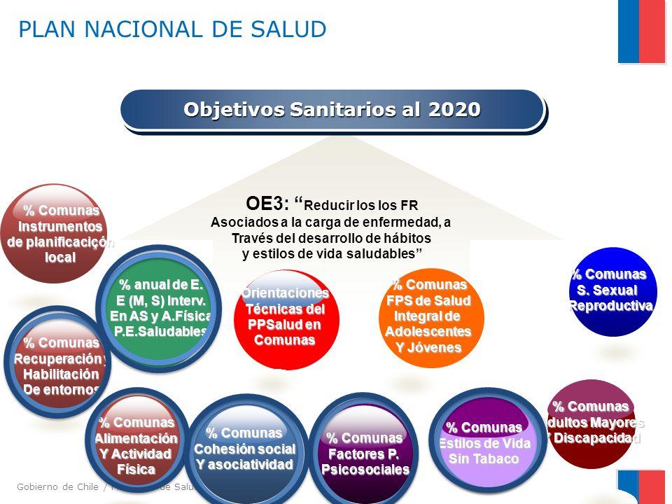 PLAN NACIONAL DE SALUD Objetivos Sanitarios al 2020