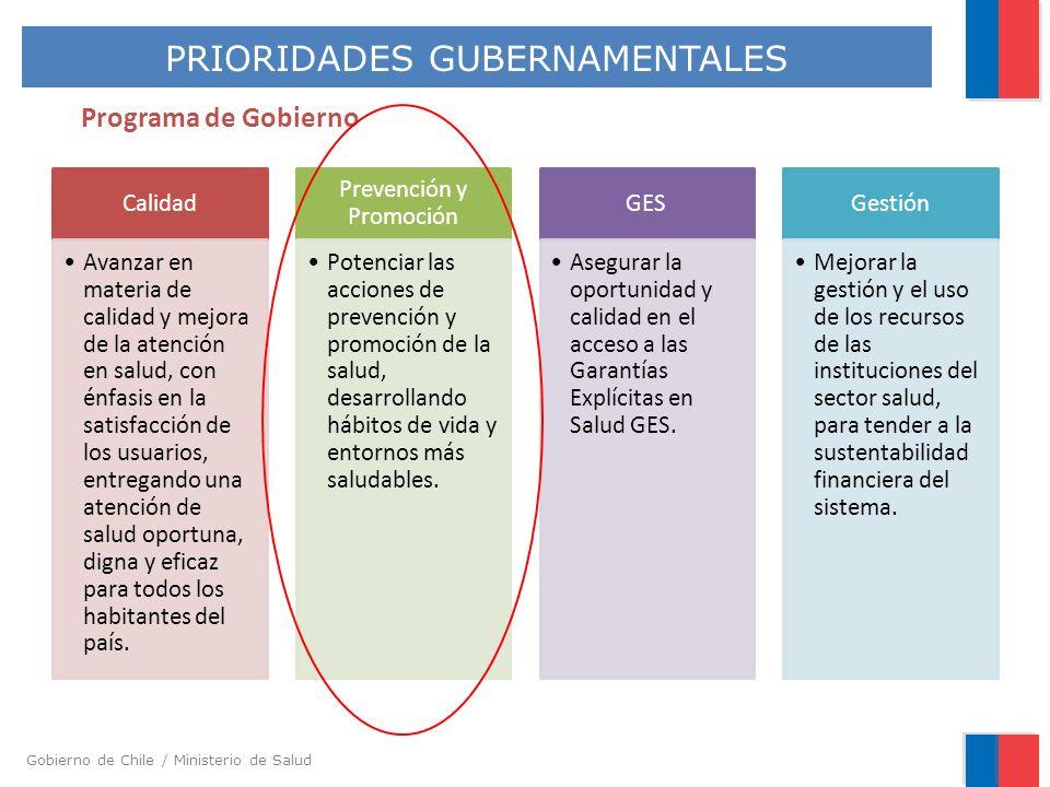 PRIORIDADES GUBERNAMENTALES