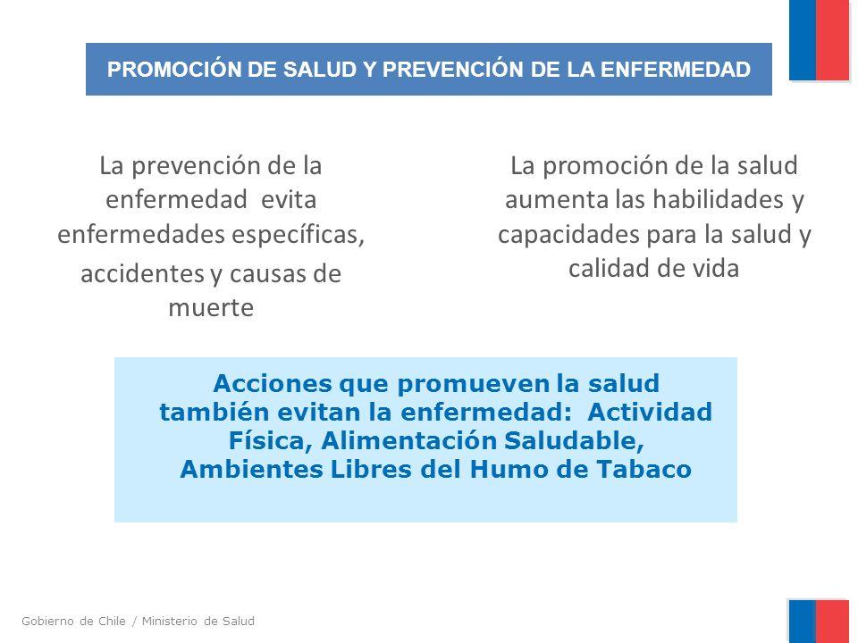 PROMOCIÓN DE SALUD Y PREVENCIÓN DE LA ENFERMEDAD