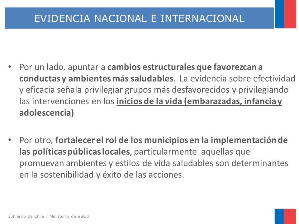 EVIDENCIA NACIONAL E INTERNACIONAL