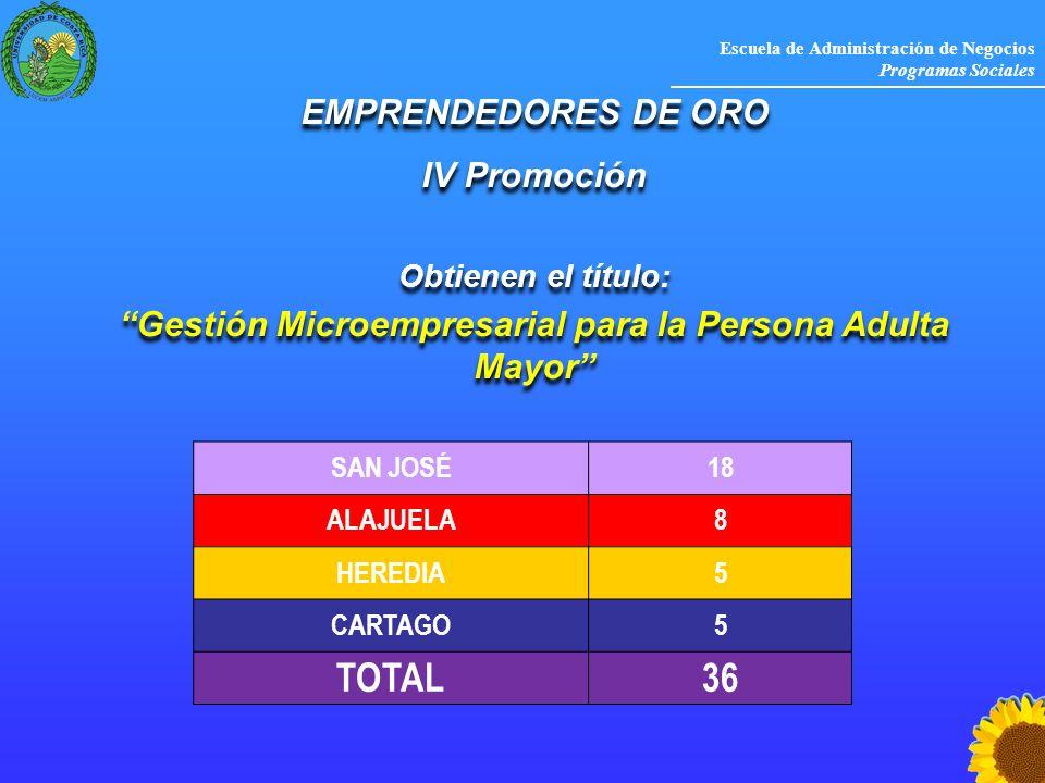 Gestión Microempresarial para la Persona Adulta Mayor