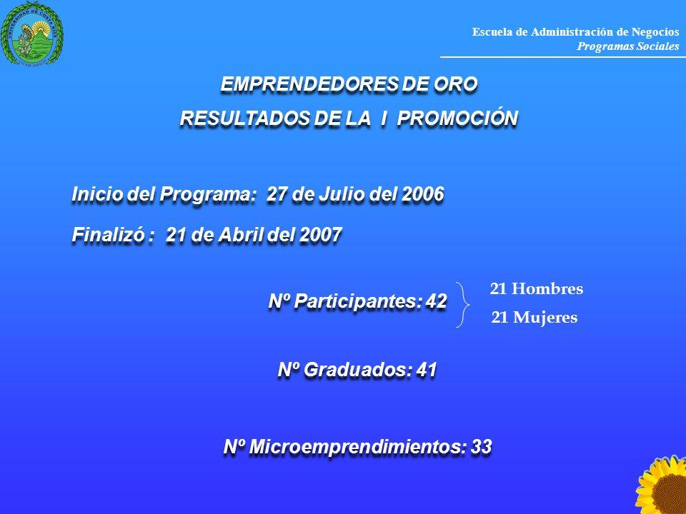 RESULTADOS DE LA I PROMOCIÓN Nº Microemprendimientos: 33
