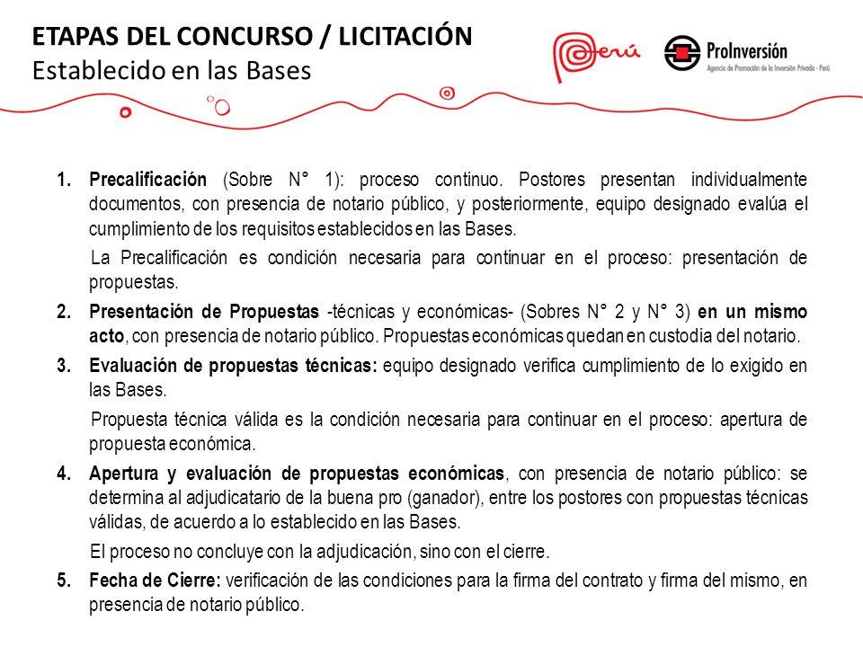 ETAPAS DEL CONCURSO / LICITACIÓN Establecido en las Bases