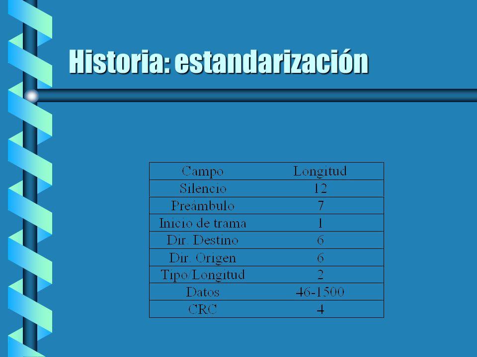 Historia: estandarización