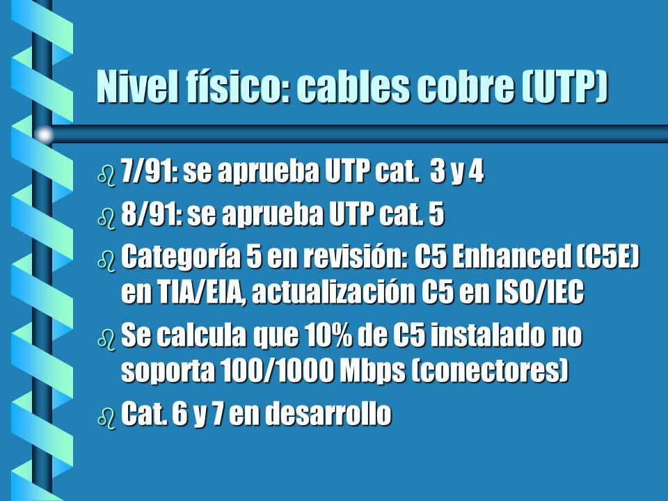Nivel físico: cables cobre (UTP)
