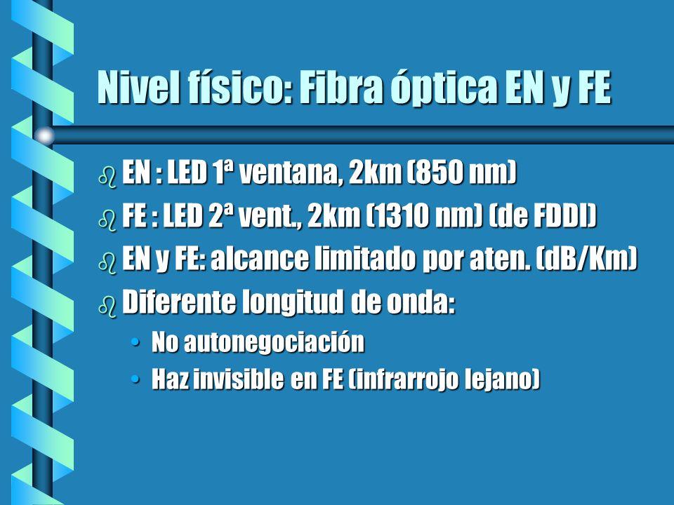 Nivel físico: Fibra óptica EN y FE