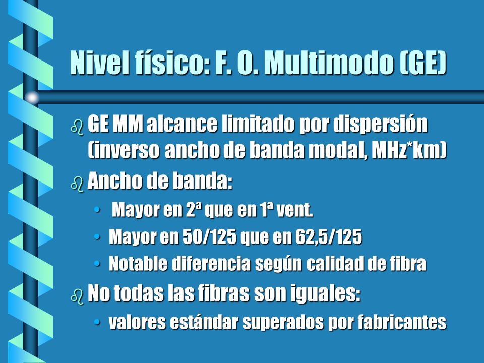 Nivel físico: F. O. Multimodo (GE)