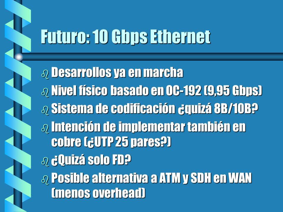 Futuro: 10 Gbps Ethernet Desarrollos ya en marcha