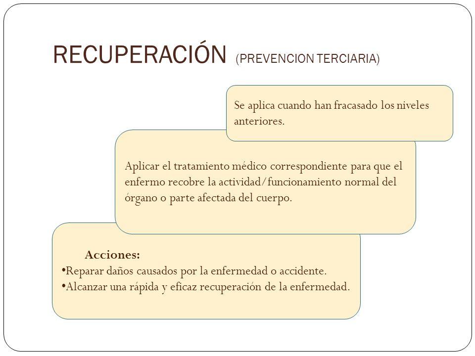 RECUPERACIÓN (PREVENCION TERCIARIA)