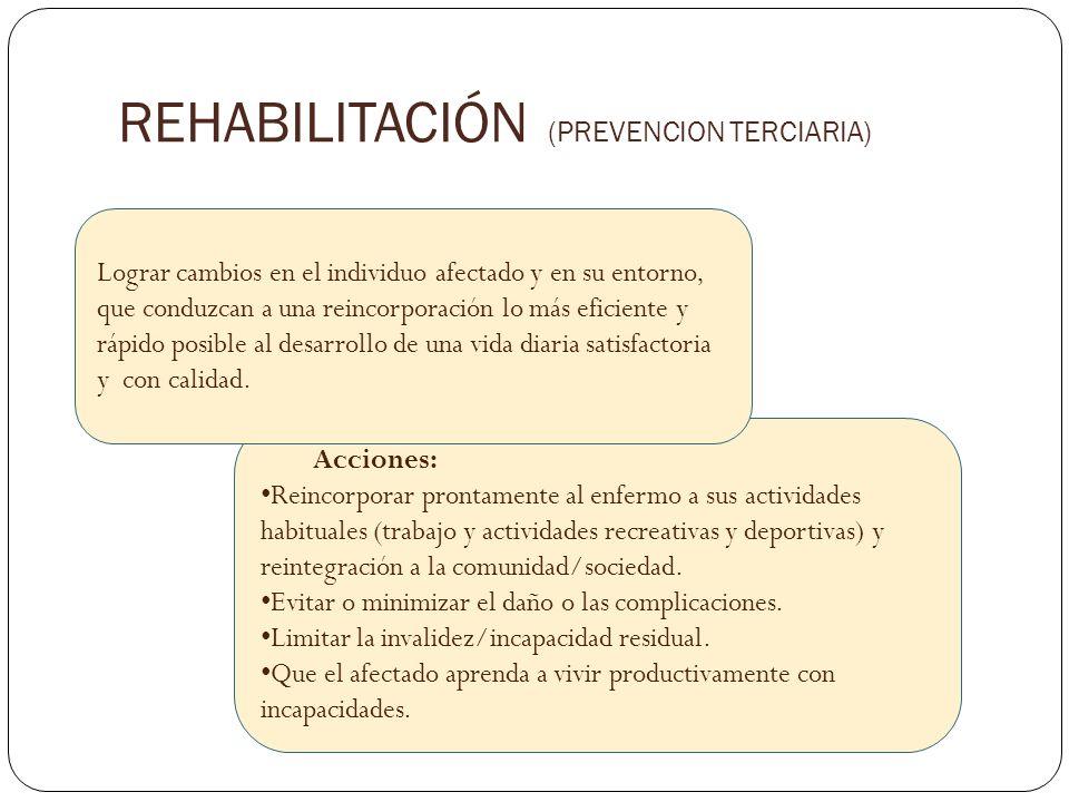 REHABILITACIÓN (PREVENCION TERCIARIA)