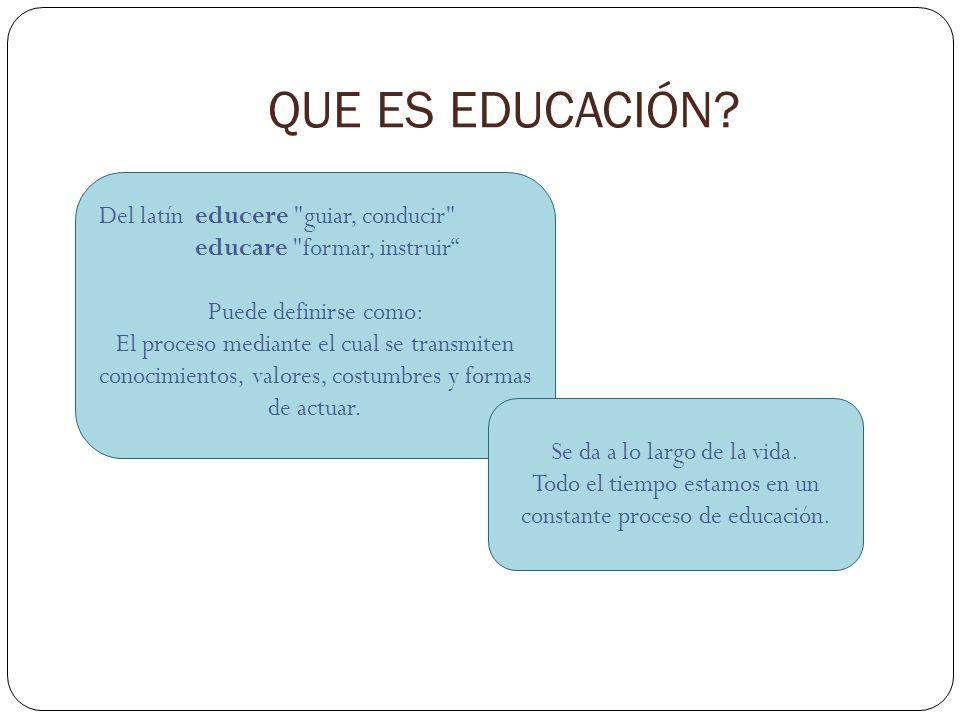 QUE ES EDUCACIÓN Del latín educere guiar, conducir