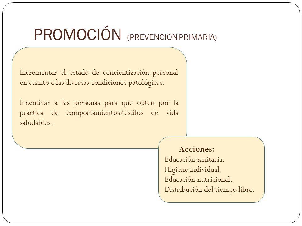 PROMOCIÓN (PREVENCION PRIMARIA)