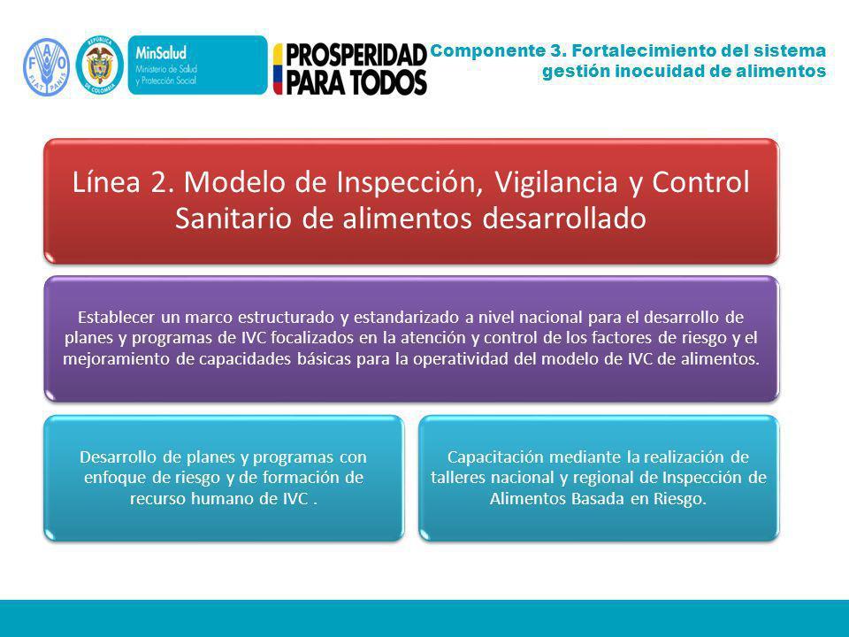 Componente 3. Fortalecimiento del sistema gestión inocuidad de alimentos