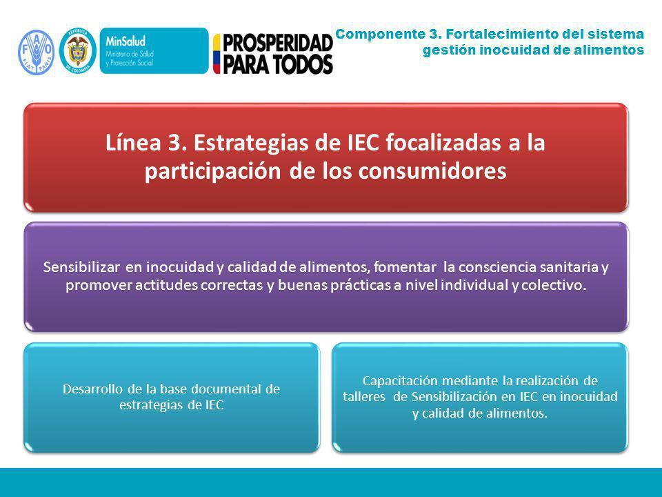 Desarrollo de la base documental de estrategias de IEC