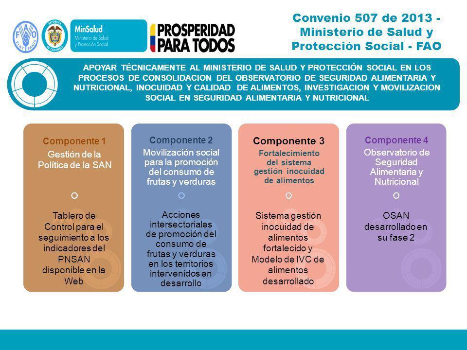 Convenio 507 de 2013 - Ministerio de Salud y Protección Social - FAO