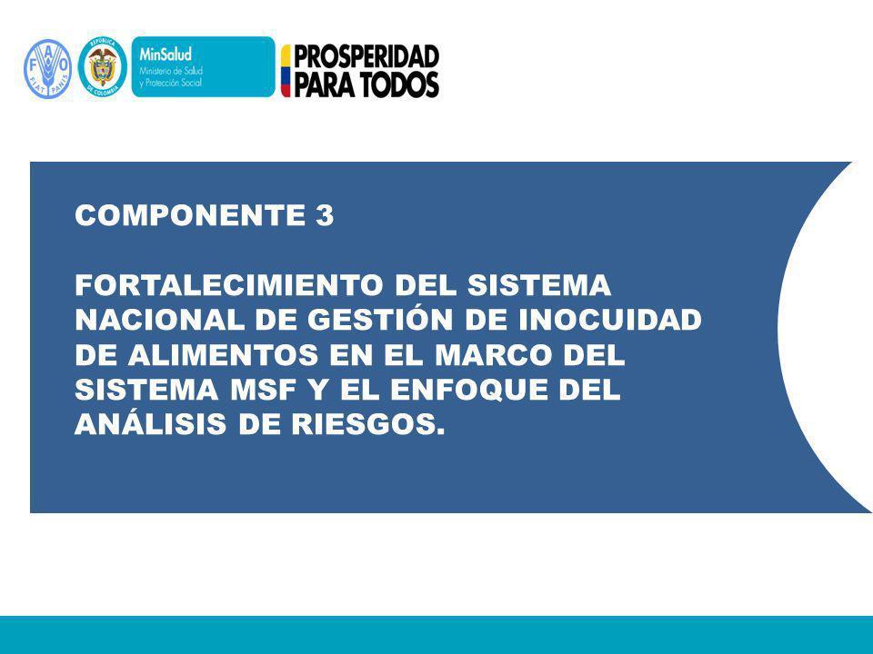 Componente 3 Fortalecimiento del Sistema Nacional de Gestión de Inocuidad de Alimentos en el marco del Sistema MSF y el enfoque del Análisis de Riesgos.