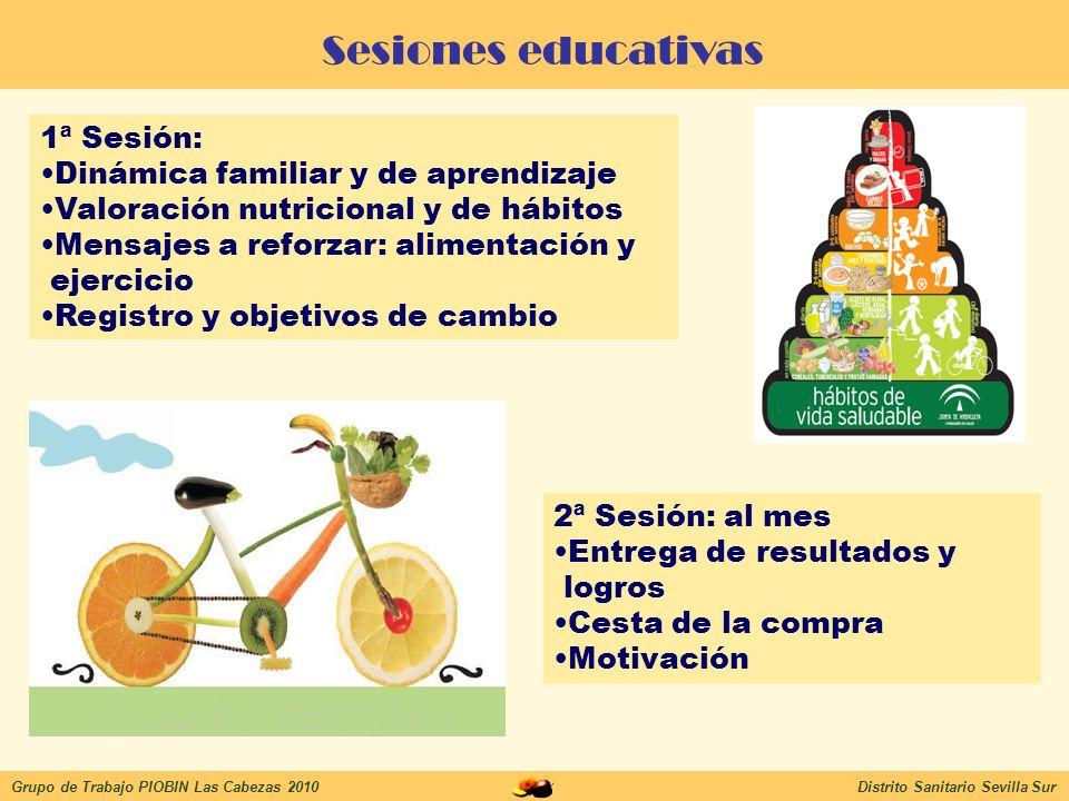 Sesiones educativas 1ª Sesión: Dinámica familiar y de aprendizaje