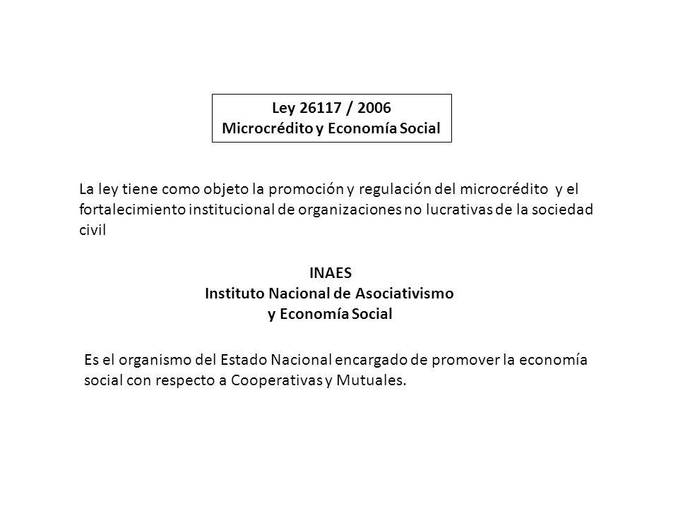 Microcrédito y Economía Social Instituto Nacional de Asociativismo