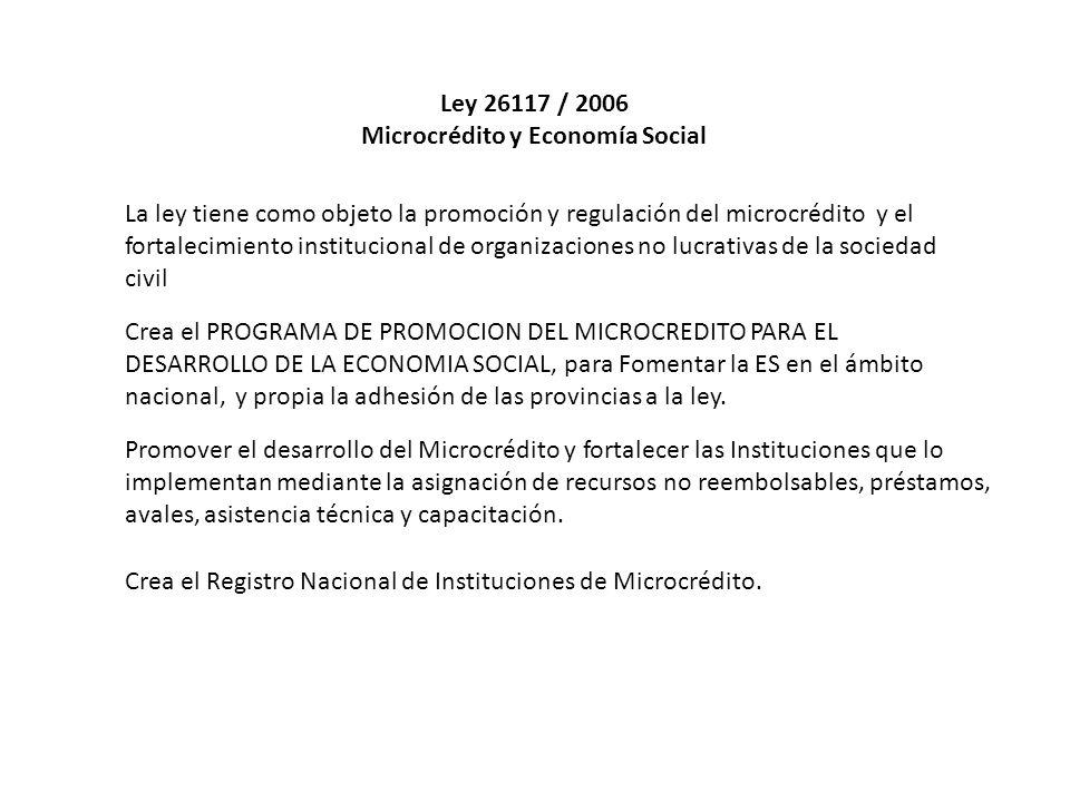 Microcrédito y Economía Social