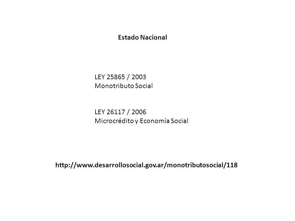 Estado Nacional LEY 25865 / 2003. Monotributo Social. LEY 26117 / 2006. Microcrédito y Economía Social.