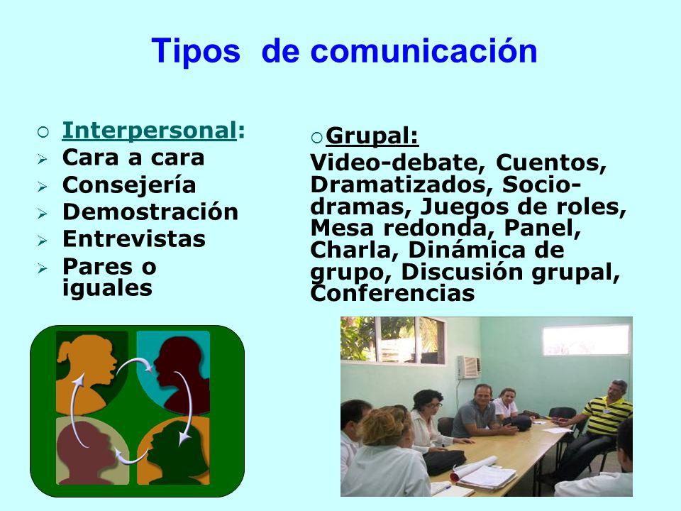 Tipos de comunicación Interpersonal: Grupal: Cara a cara
