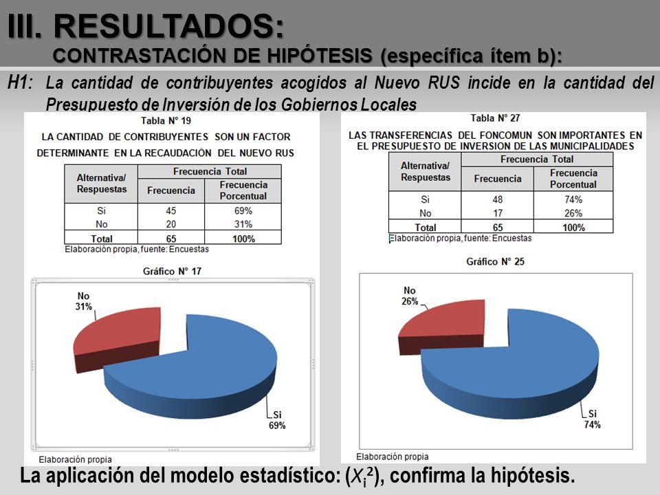 III. RESULTADOS: CONTRASTACIÓN DE HIPÓTESIS (específica ítem b):