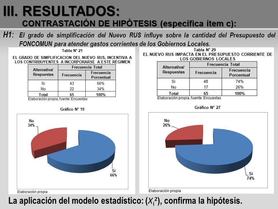 III. RESULTADOS: CONTRASTACIÓN DE HIPÓTESIS (específica ítem c):