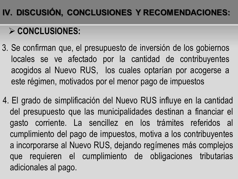 DISCUSIÓN, CONCLUSIONES Y RECOMENDACIONES: