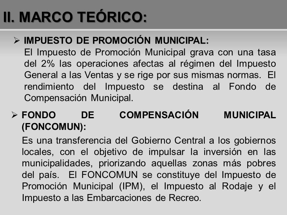 II. MARCO TEÓRICO: IMPUESTO DE PROMOCIÓN MUNICIPAL: