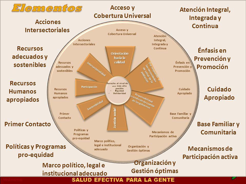 Elementos Acceso y Cobertura Universal