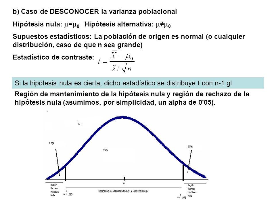 b) Caso de DESCONOCER la varianza poblacional